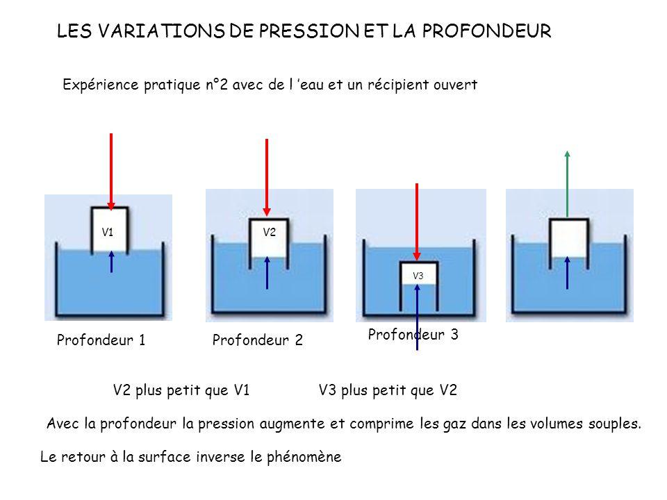 LES VARIATIONS DE PRESSION ET LA PROFONDEUR