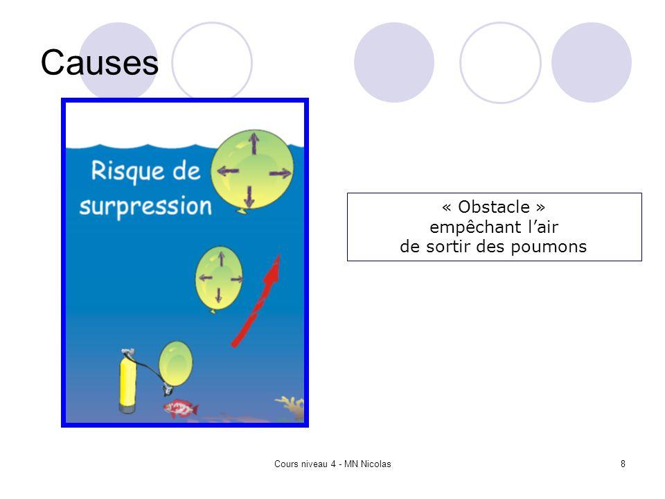 Cours niveau 4 - MN Nicolas