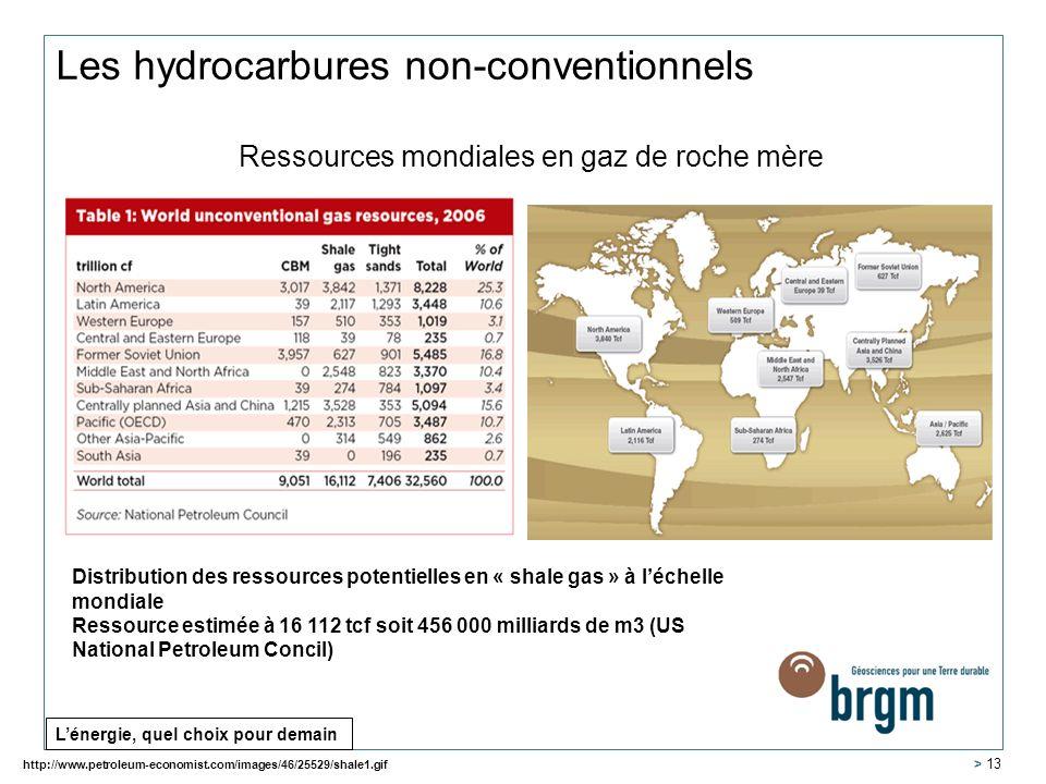 Les hydrocarbures non-conventionnels