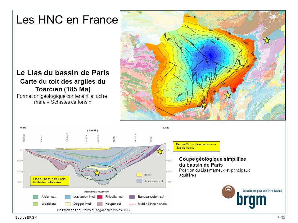 Les HNC en France Le Lias du bassin de Paris