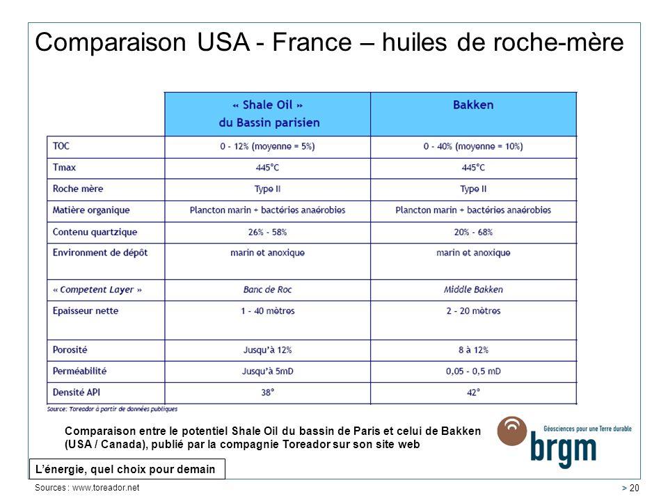 Comparaison USA - France – huiles de roche-mère