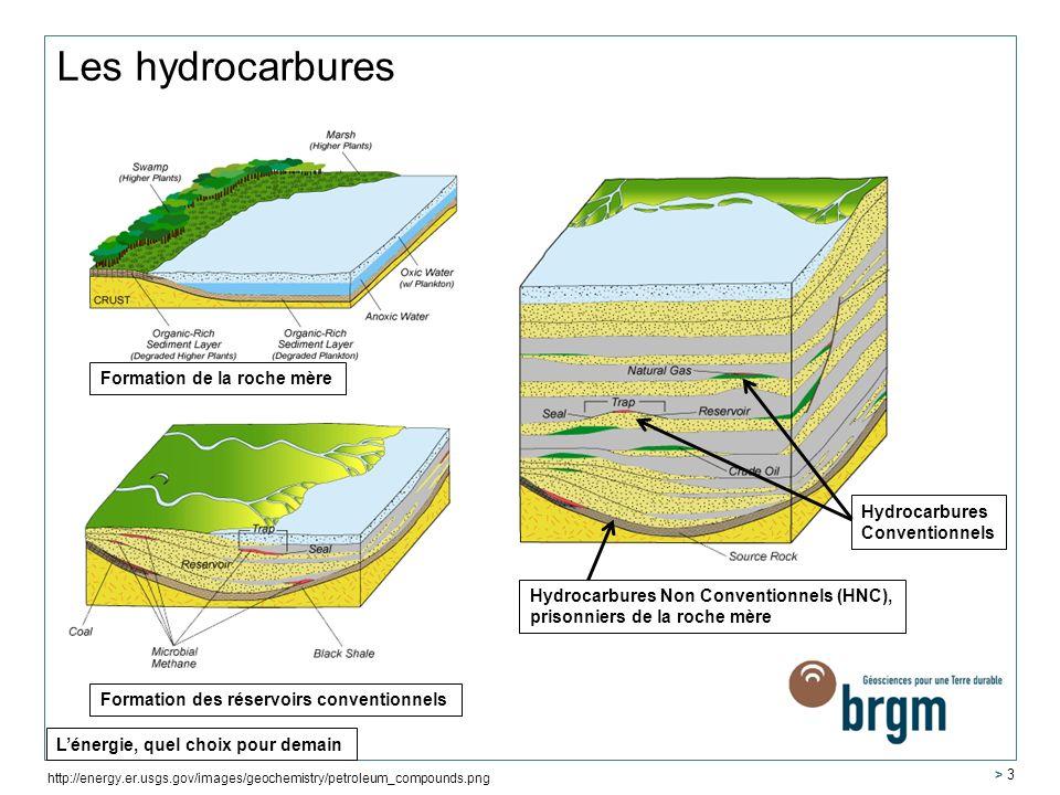 Les hydrocarbures Formation de la roche mère Hydrocarbures