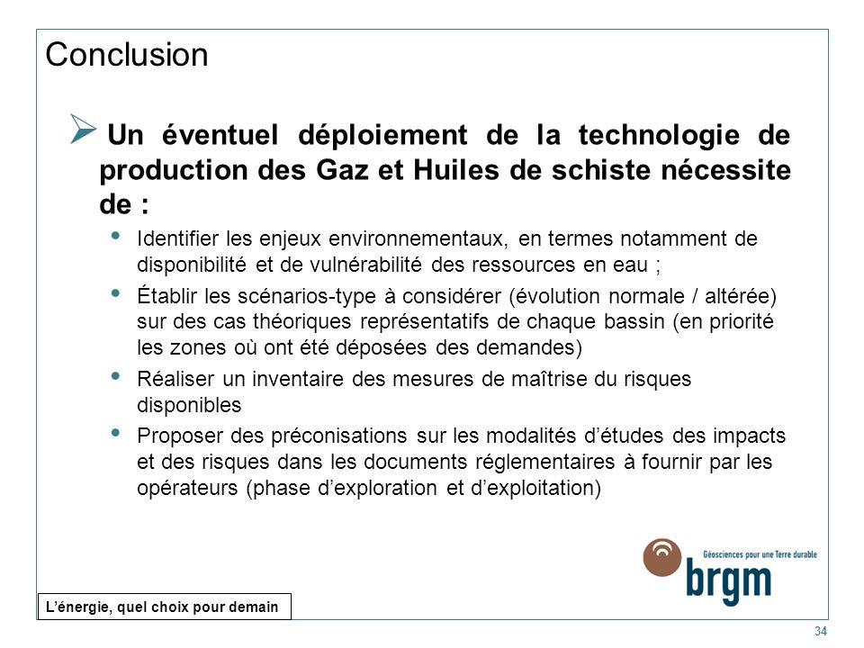 Conclusion Un éventuel déploiement de la technologie de production des Gaz et Huiles de schiste nécessite de :