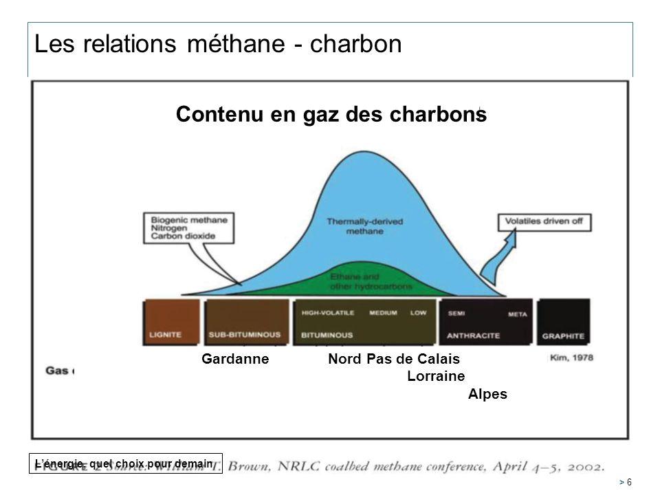 Les relations méthane - charbon
