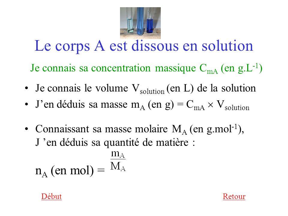 Le corps A est dissous en solution Je connais sa concentration massique CmA (en g.L-1)