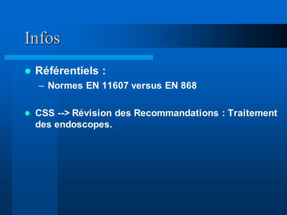 Infos Référentiels : Instructions: Normes EN 11607 versus EN 868
