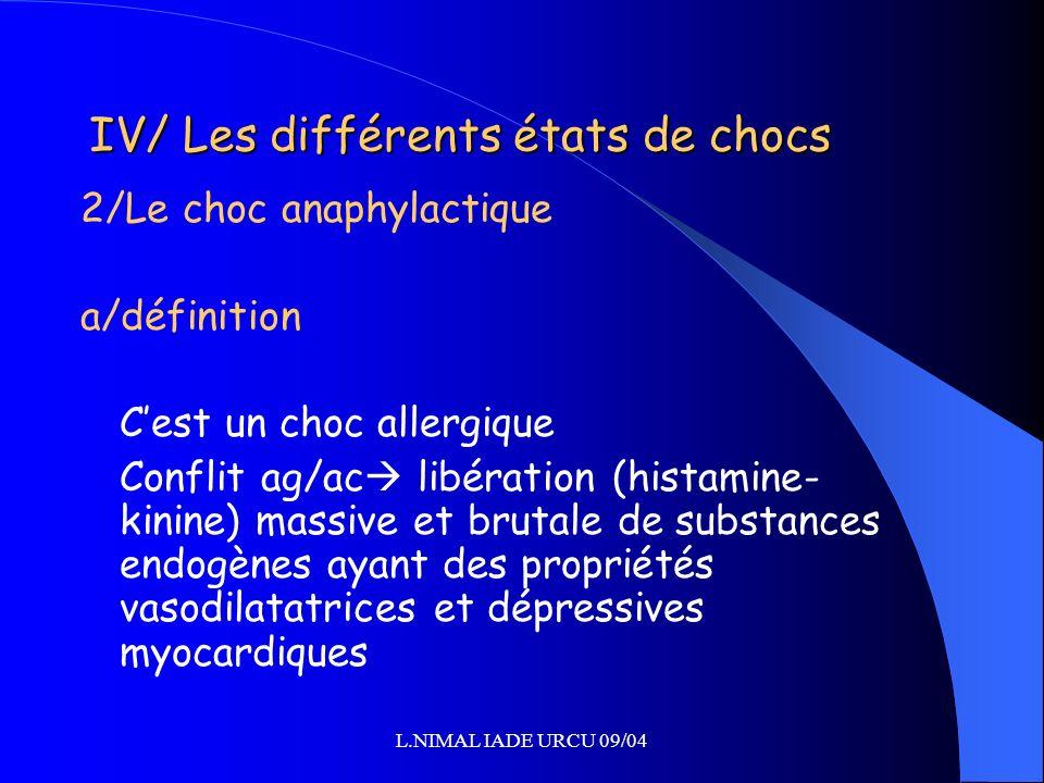 IV/ Les différents états de chocs