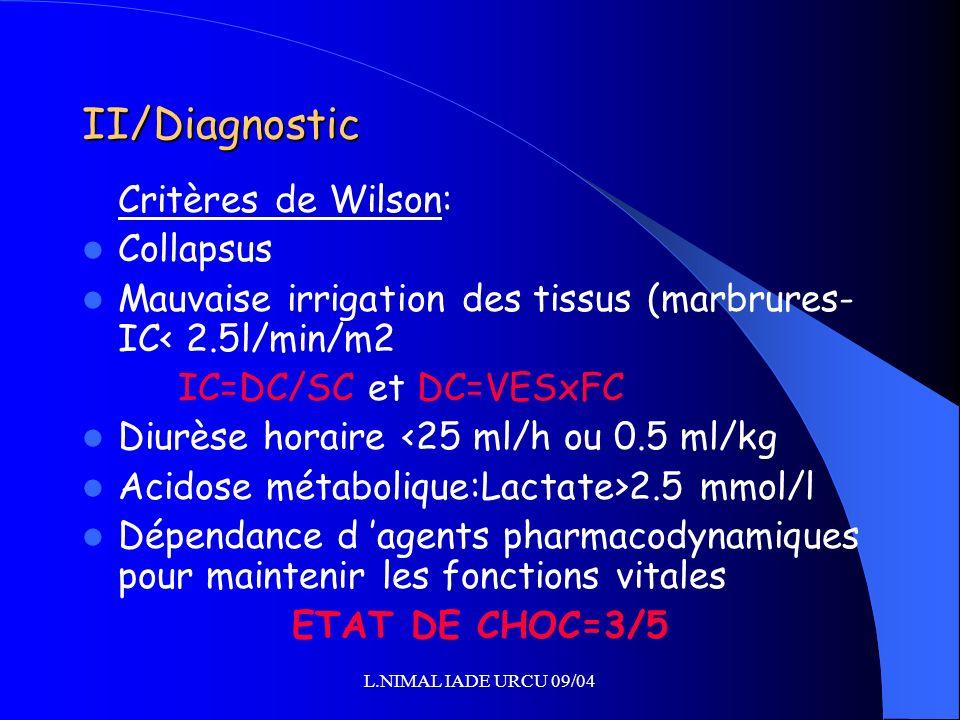 II/Diagnostic Critères de Wilson: Collapsus