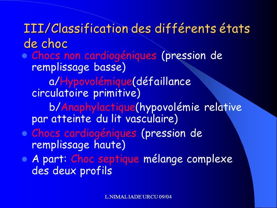 III/Classification des différents états de choc