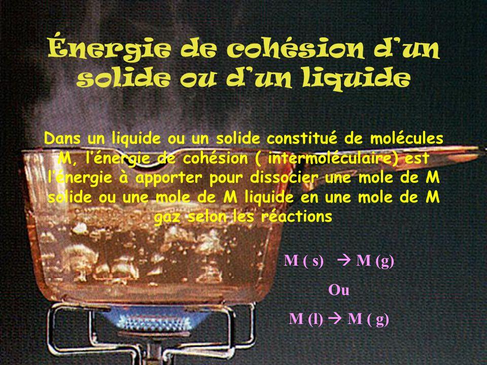 Énergie de cohésion d'un solide ou d'un liquide