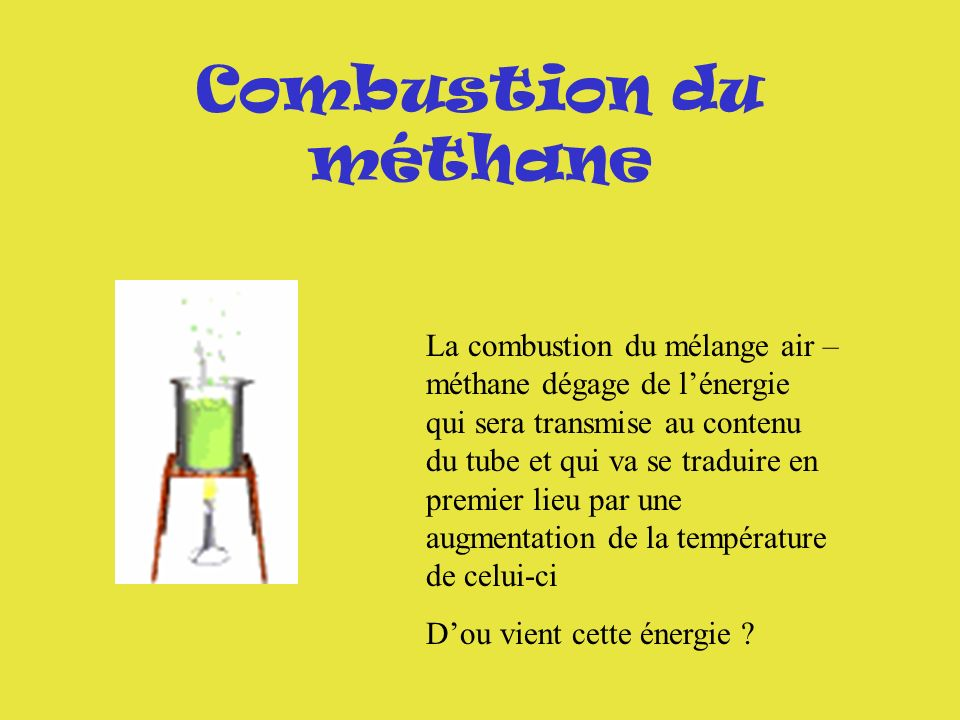 Combustion du méthane