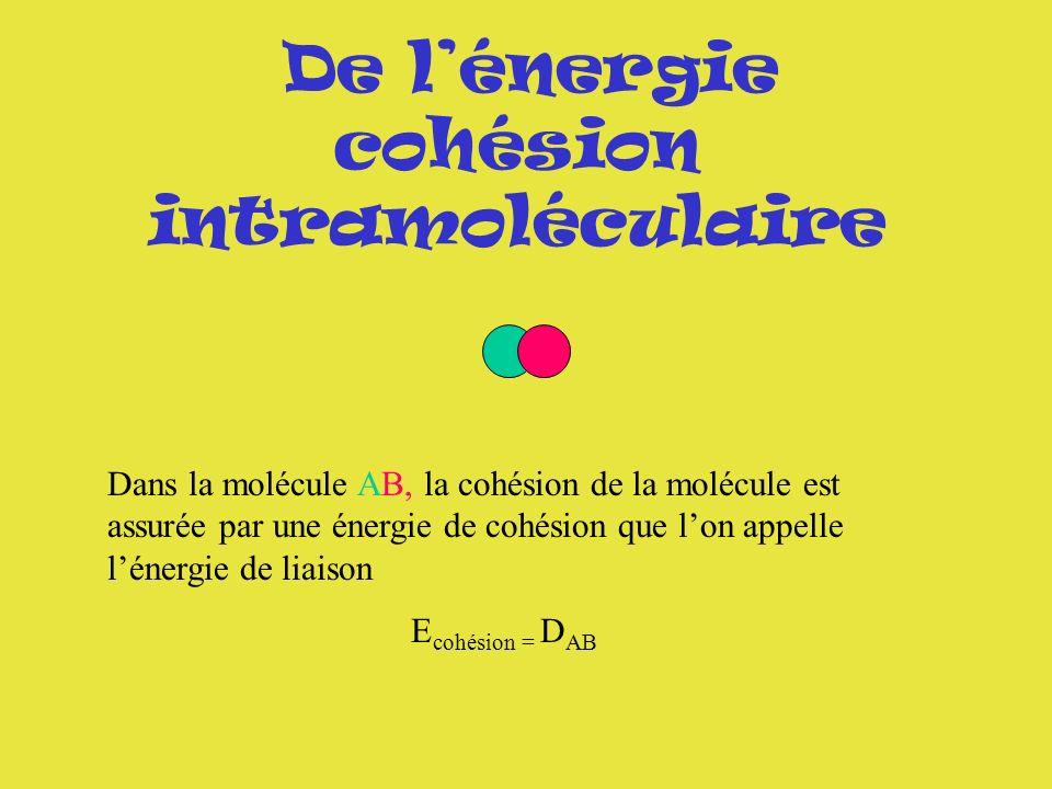 De l'énergie cohésion intramoléculaire