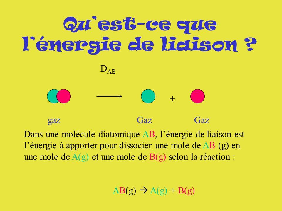 Qu'est-ce que l'énergie de liaison