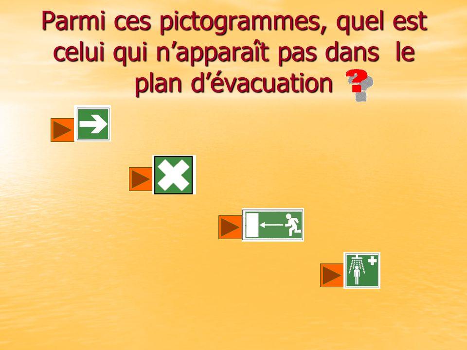 Parmi ces pictogrammes, quel est celui qui n'apparaît pas dans le plan d'évacuation