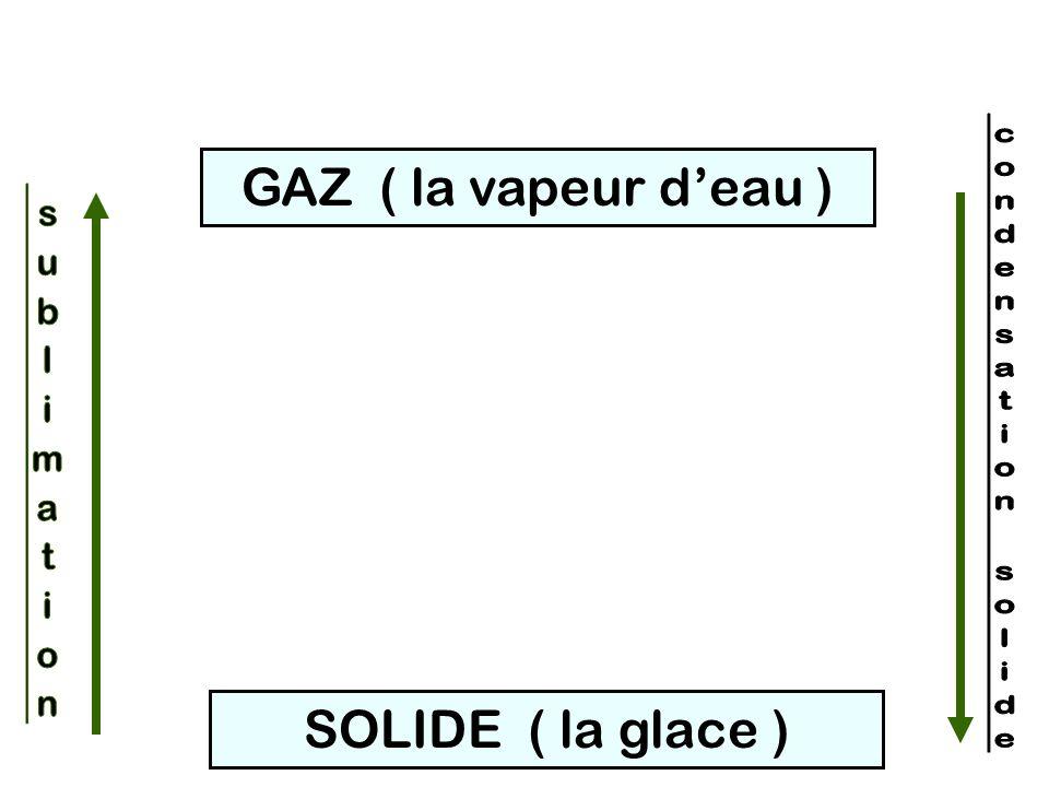 GAZ ( la vapeur d'eau ) SOLIDE ( la glace ) sublimation