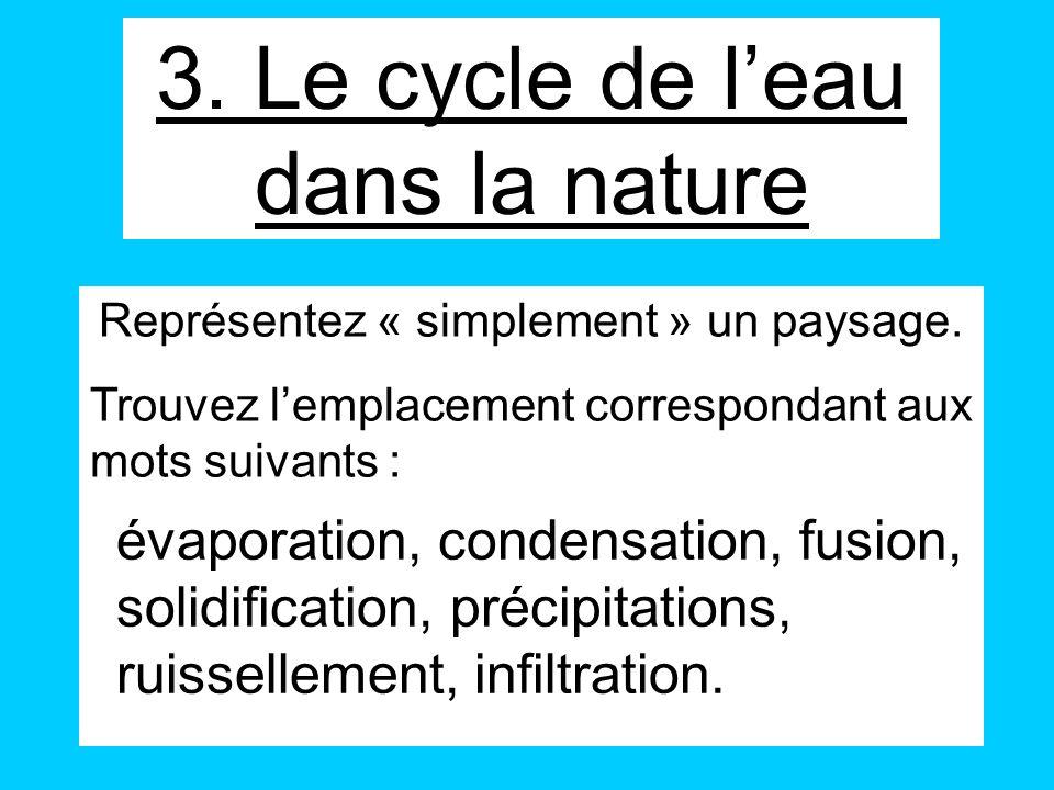 3. Le cycle de l'eau dans la nature