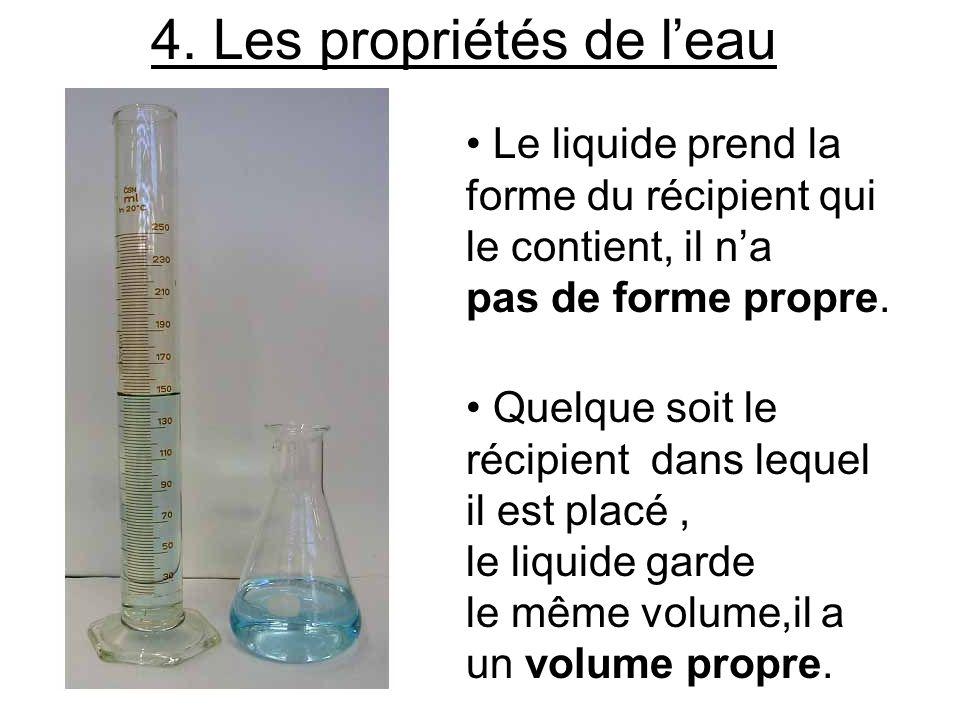 4. Les propriétés de l'eau