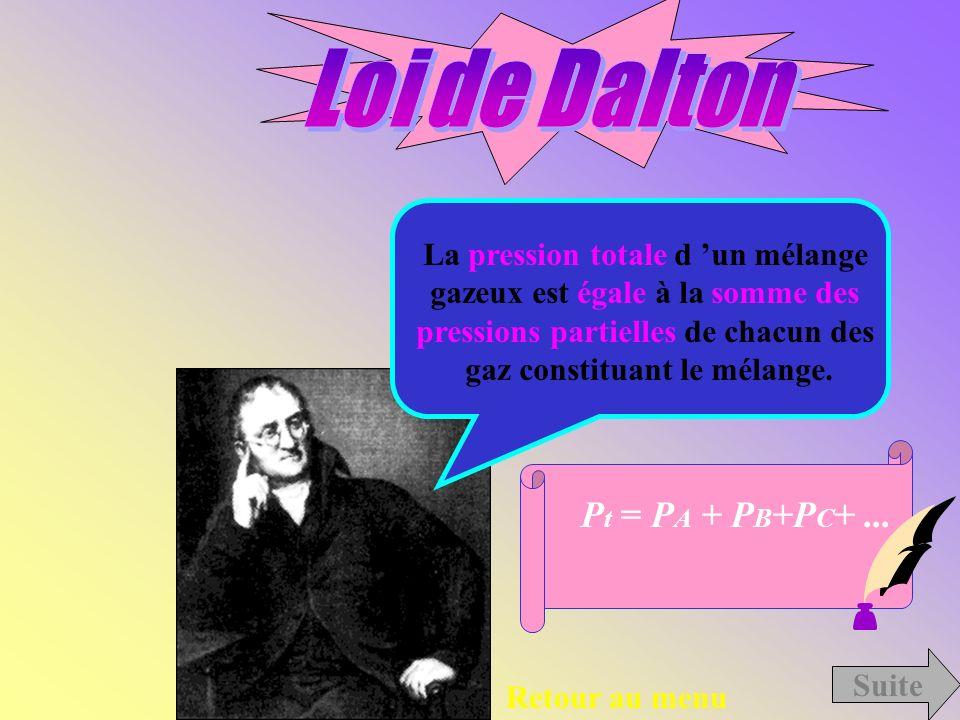 Loi de Dalton Pt = PA + PB+PC+ ... La pression totale d 'un mélange