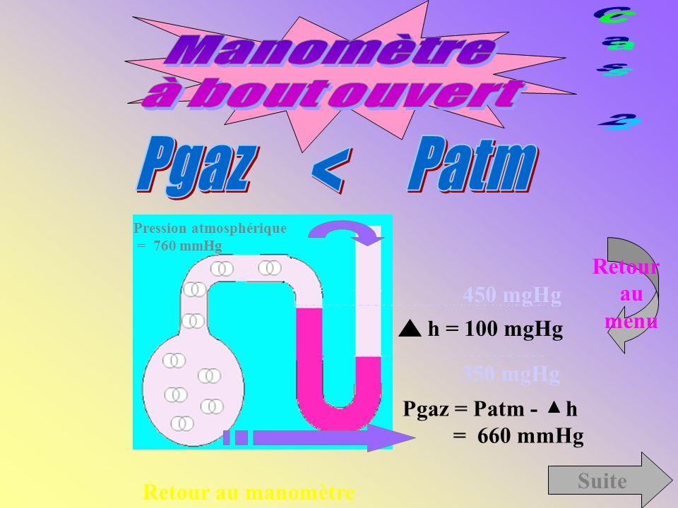 Cas 2 Manomètre à bout ouvert Pgaz Patm < Retour au 450 mgHg menu