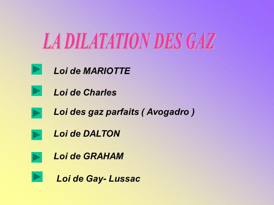 LA DILATATION DES GAZ Loi de MARIOTTE Loi de Charles