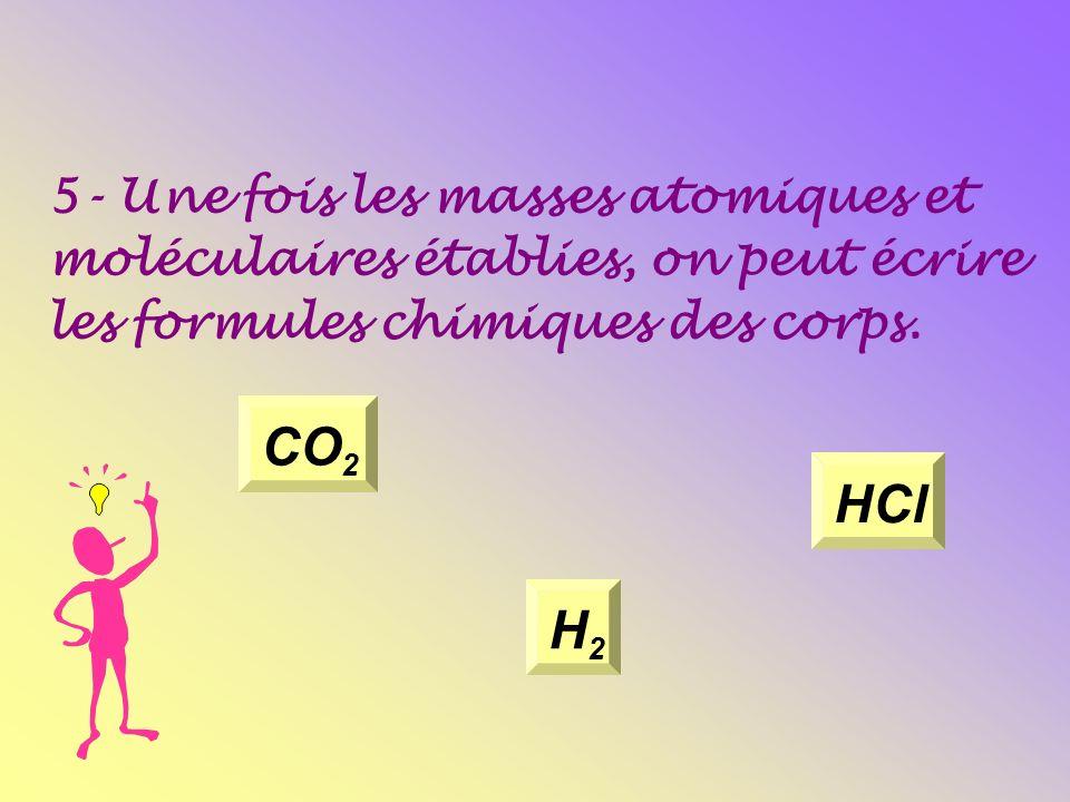 5- Une fois les masses atomiques et moléculaires établies, on peut écrire les formules chimiques des corps.