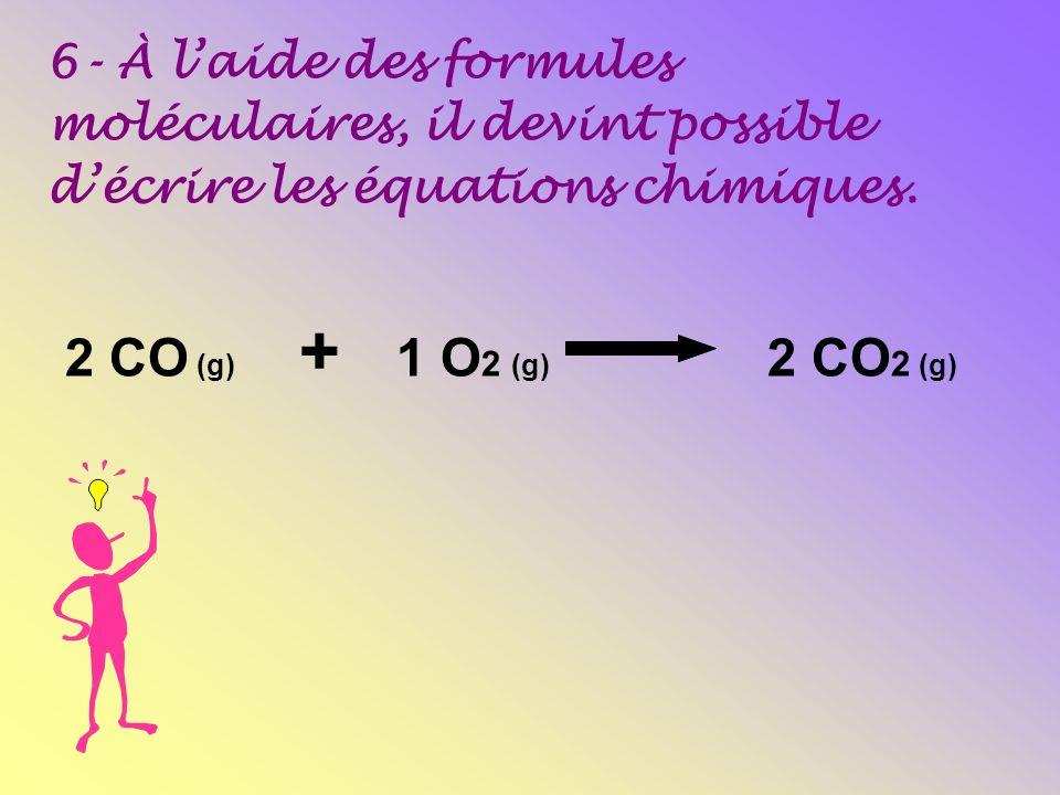 6- À l'aide des formules moléculaires, il devint possible d'écrire les équations chimiques.