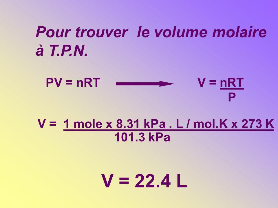 Pour trouver le volume molaire à T.P.N.