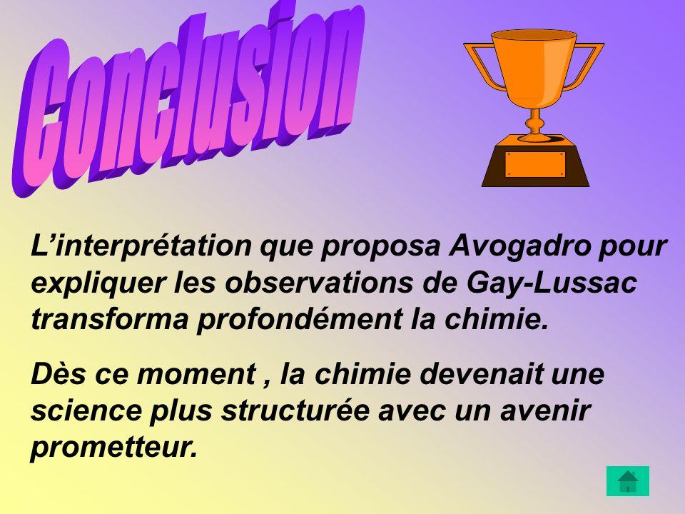 Conclusion L'interprétation que proposa Avogadro pour expliquer les observations de Gay-Lussac transforma profondément la chimie.