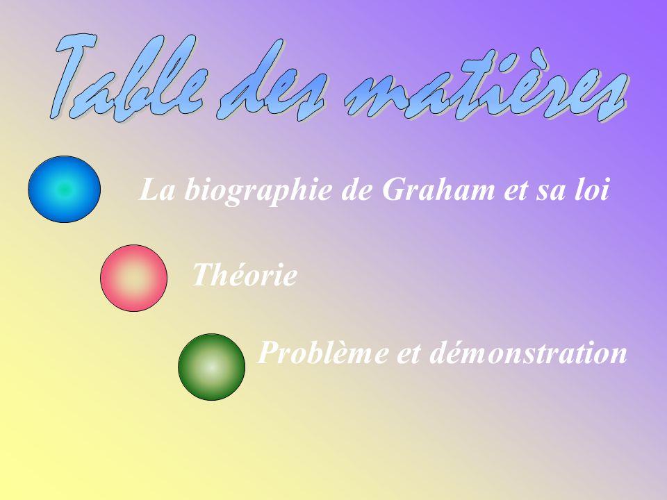 Table des matières La biographie de Graham et sa loi Théorie