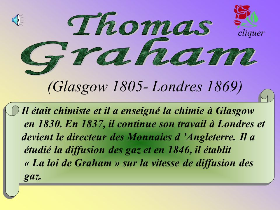 Graham (Glasgow 1805- Londres 1869) Thomas