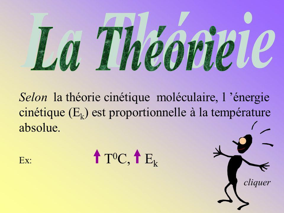 La Théorie Selon la théorie cinétique moléculaire, l 'énergie