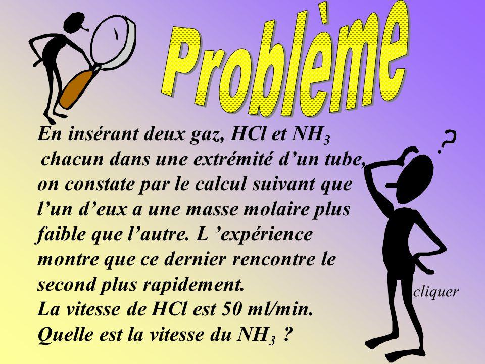 Problème En insérant deux gaz, HCl et NH3