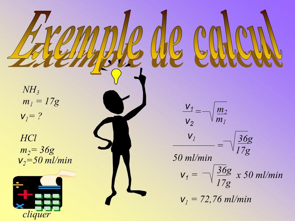 Exemple de calcul NH3 m1 = 17g v1 m2 = v1= m1 v2 v1 HCl 36g m2= 36g