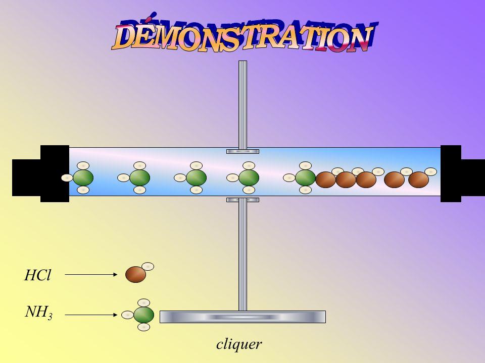 DÉMONSTRATION HCl NH3 cliquer
