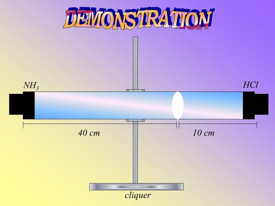 DEMONSTRATION NH3 HCl NH# 40 cm 10 cm cliquer