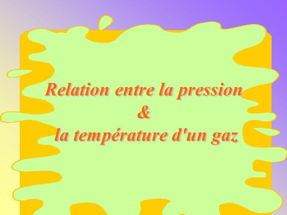 Relation entre la pression