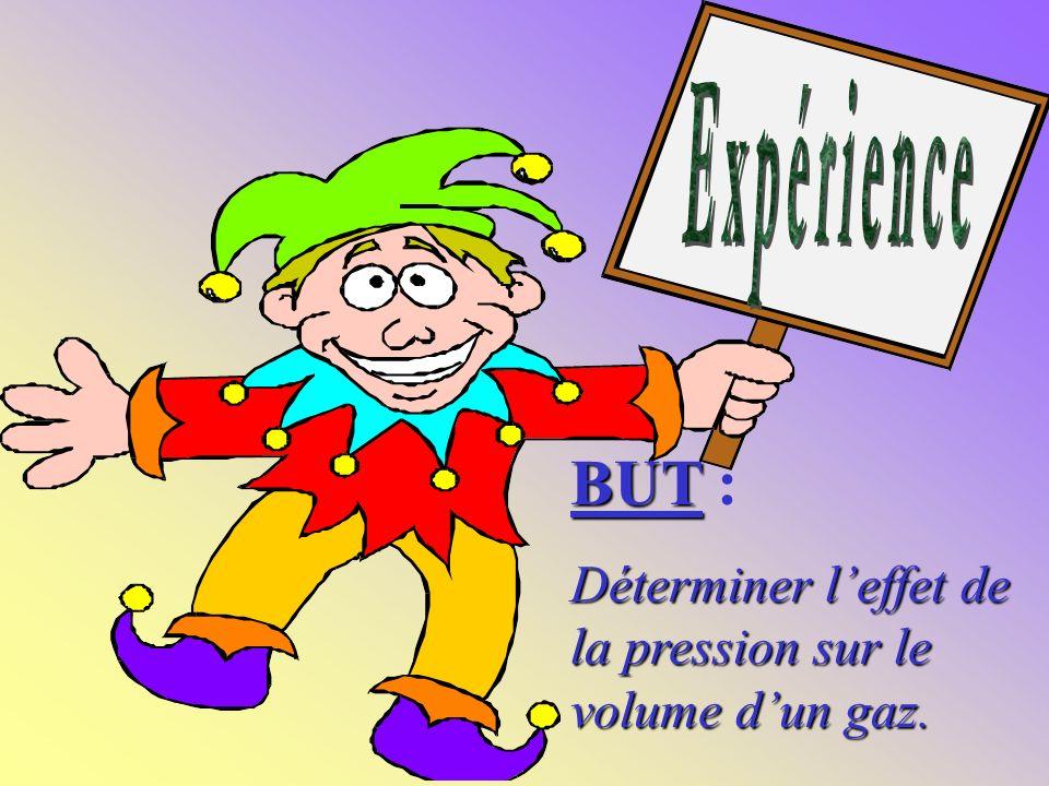 Expérience BUT : Déterminer l'effet de la pression sur le volume d'un gaz.
