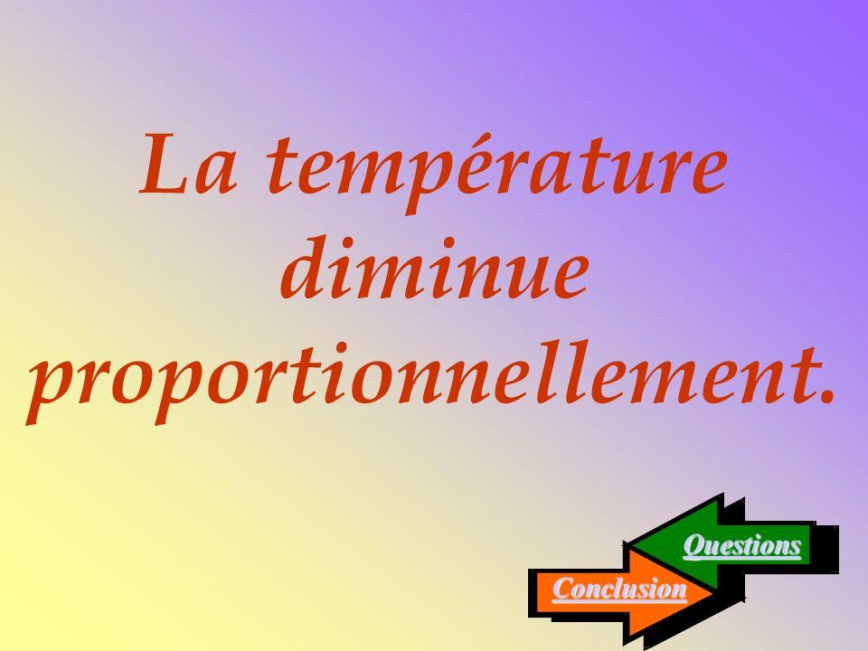 La température diminue proportionnellement.