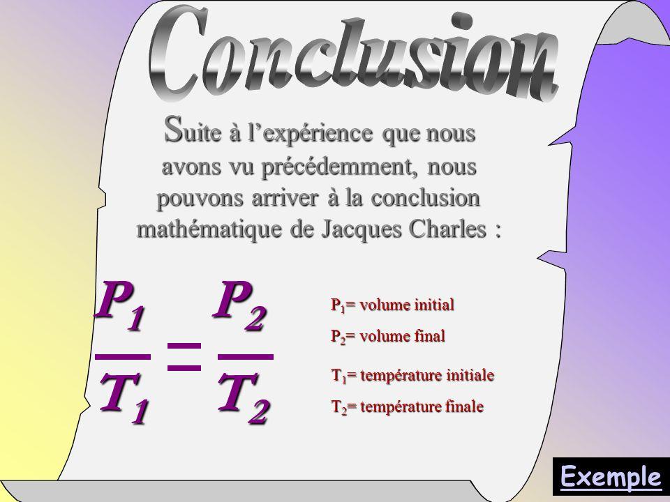 Conclusion Suite à l'expérience que nous avons vu précédemment, nous pouvons arriver à la conclusion mathématique de Jacques Charles :