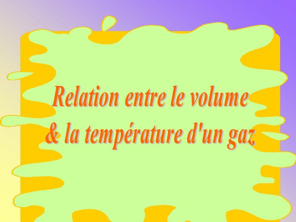 Relation entre le volume & la température d un gaz