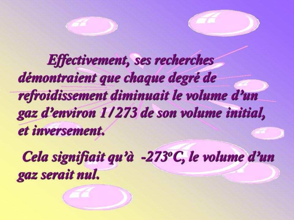 Effectivement, ses recherches démontraient que chaque degré de refroidissement diminuait le volume d'un gaz d'environ 1/273 de son volume initial, et inversement.