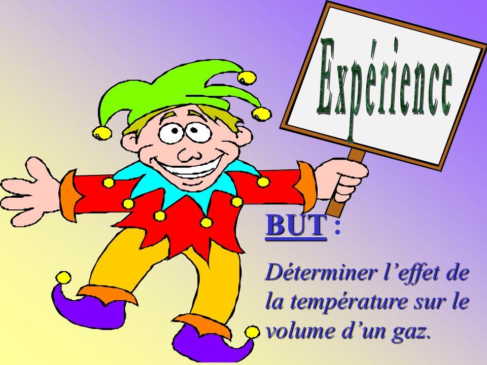 Expérience BUT : Déterminer l'effet de la température sur le volume d'un gaz.
