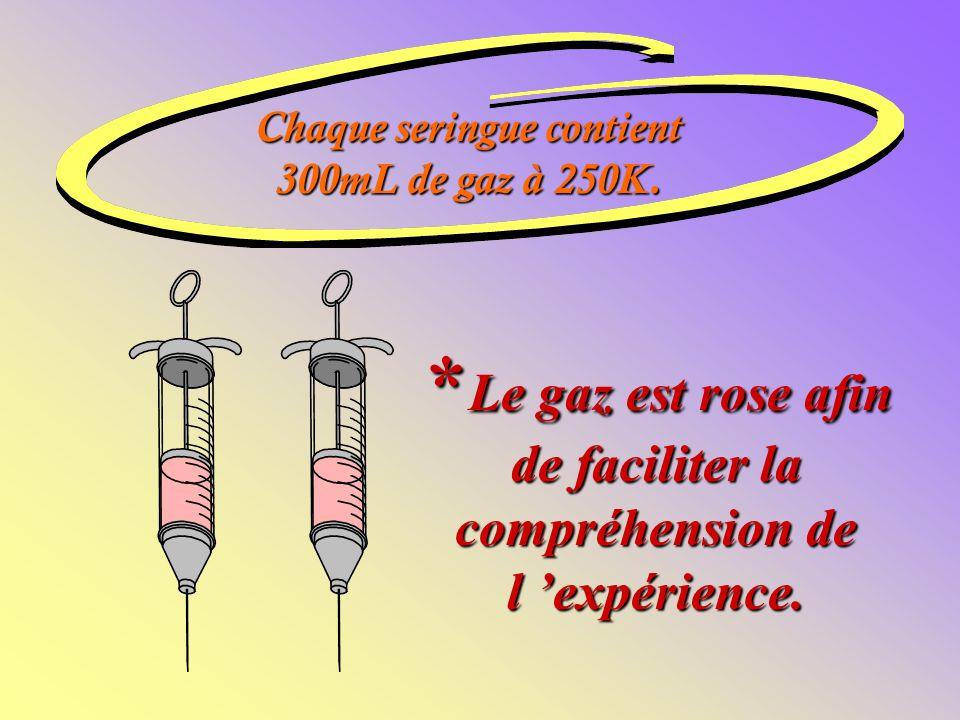 * Le gaz est rose afin de faciliter la compréhension de l 'expérience.