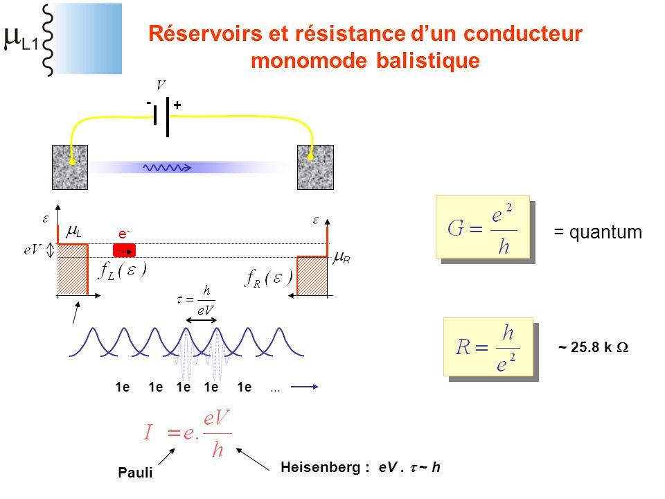 Réservoirs et résistance d'un conducteur monomode balistique