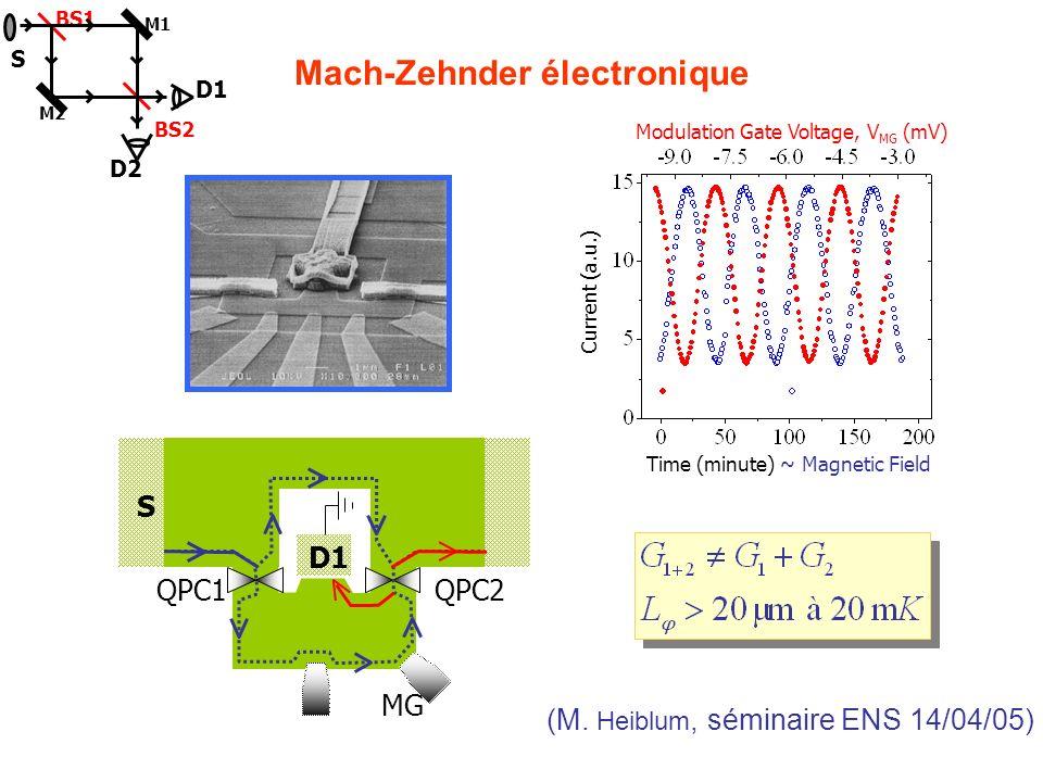 Mach-Zehnder électronique