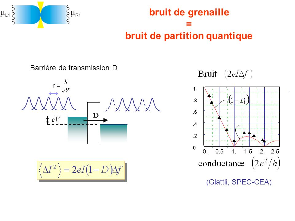 bruit de grenaille = bruit de partition quantique