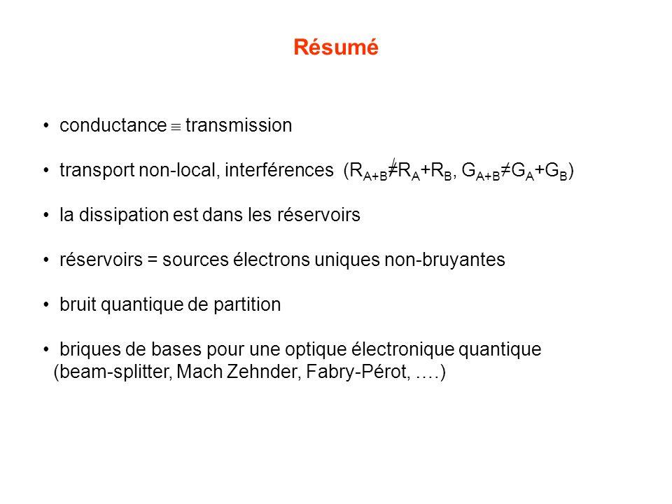 Résumé conductance  transmission
