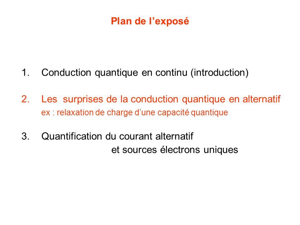 Plan de l'exposé Conduction quantique en continu (introduction) Les surprises de la conduction quantique en alternatif.