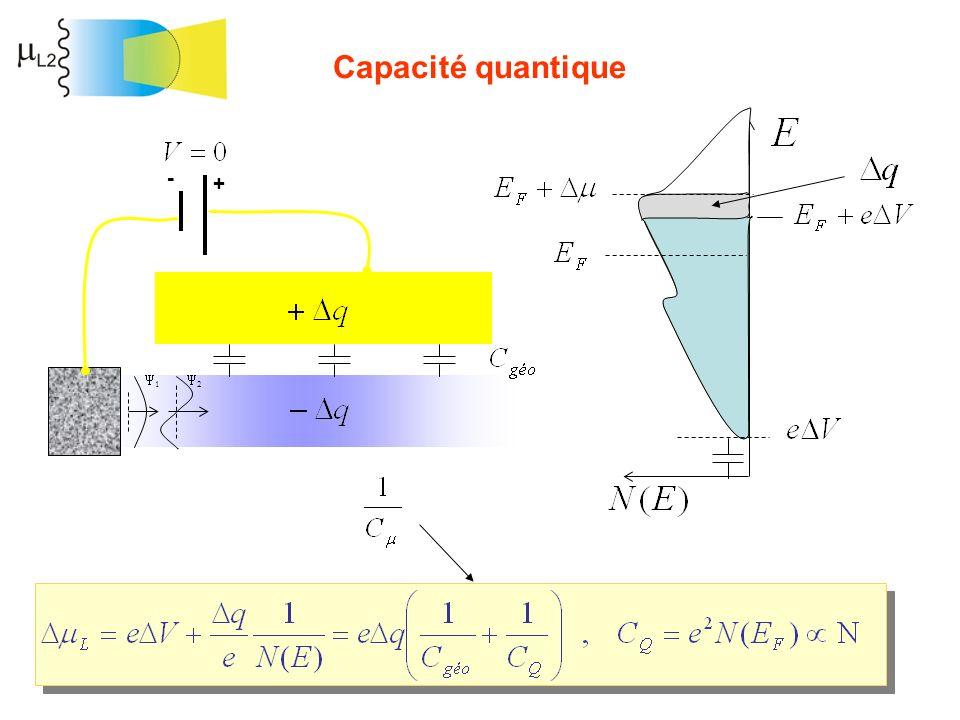 Capacité quantique - + Une autre conséquence de la stat de Fermi. Y1