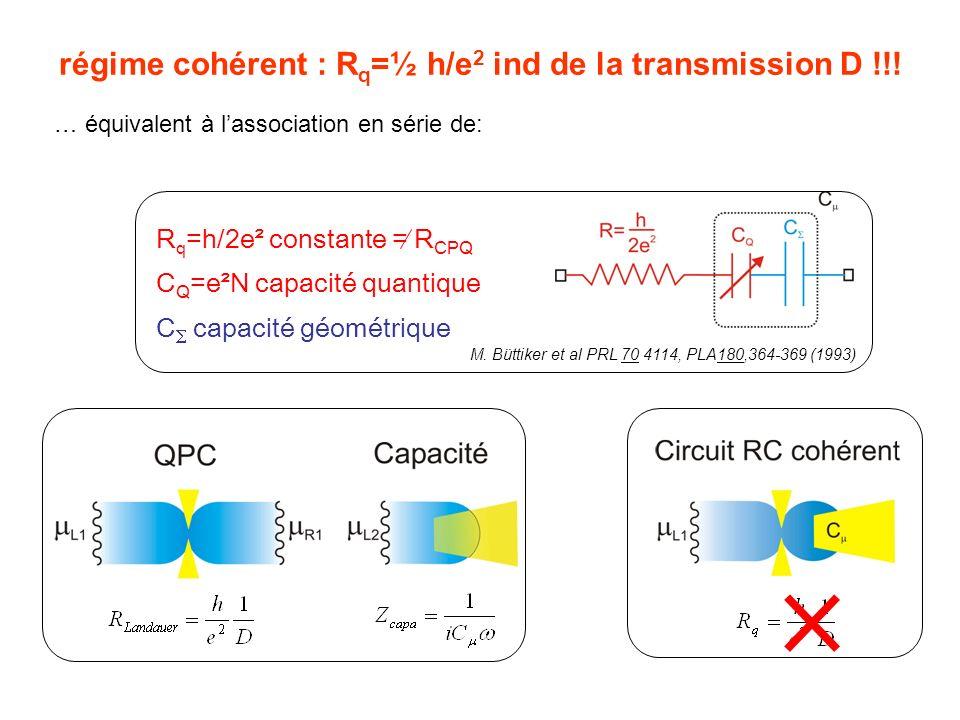 régime cohérent : Rq=½ h/e2 ind de la transmission D !!!